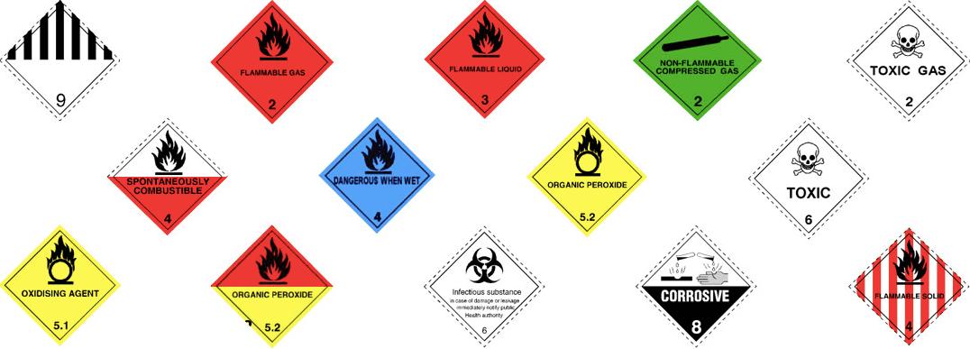 ADR jelentése - Veszélyes áru szállítása - Multiegis.hu